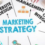 Four Effective Marketing Strategies
